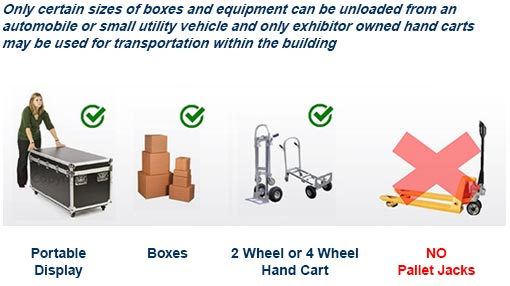 Types of carts and box sizes allowed in the ASUV program